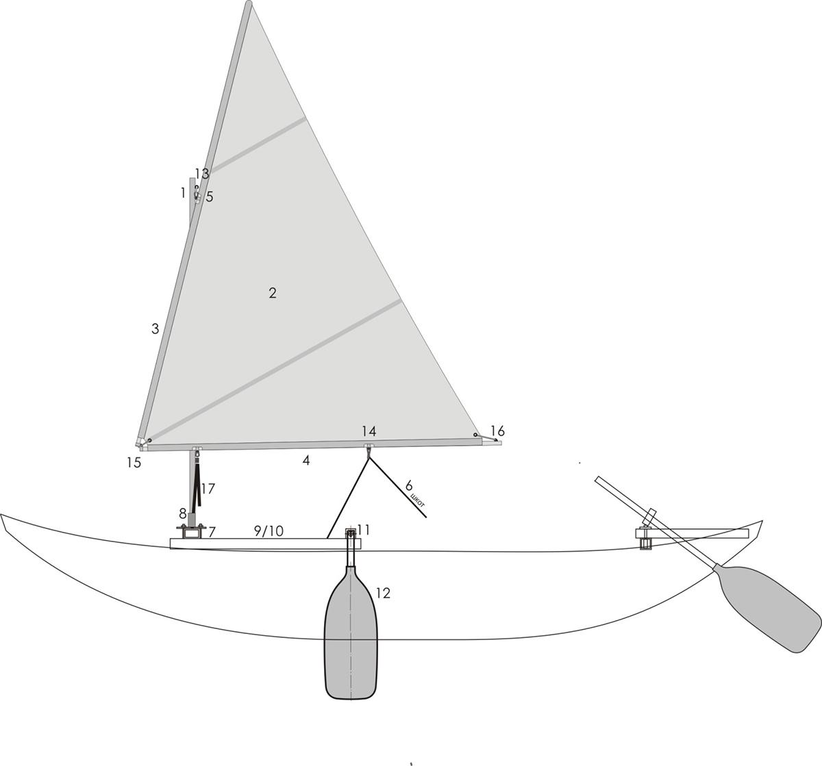 Схема парусного вооружения на надувную лодку